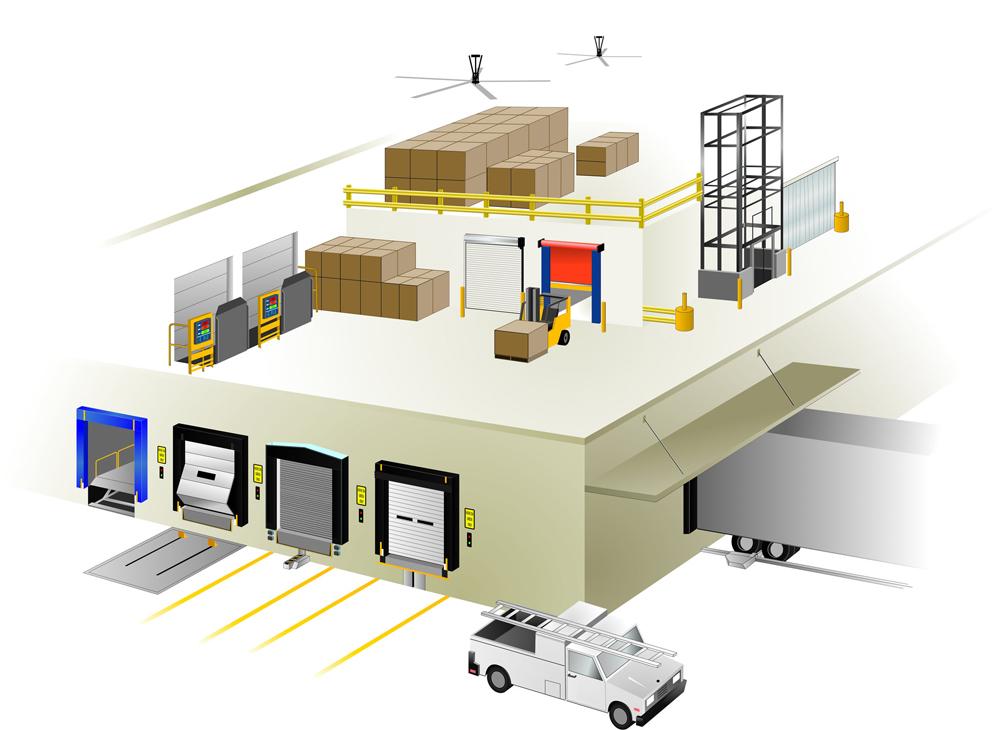 Loading Dock System Design